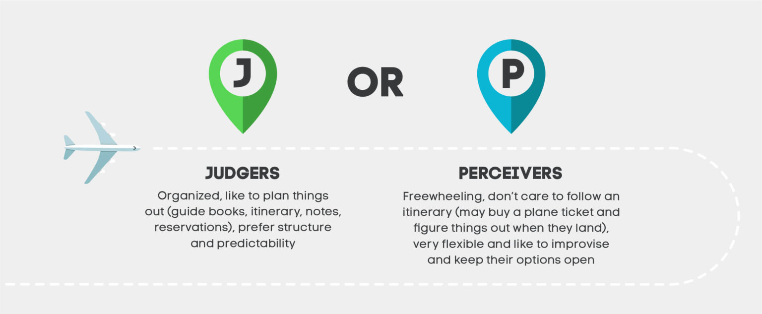 Judgers or Perceivers