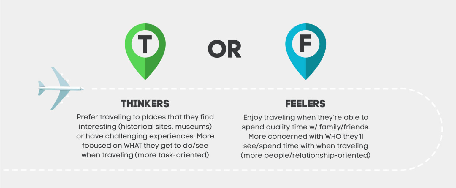 Thinkers or Feelers